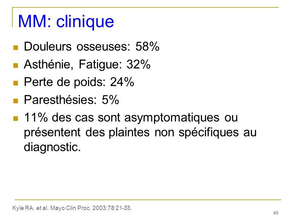 MM: clinique Douleurs osseuses: 58% Asthénie, Fatigue: 32% Perte de poids: 24% Paresthésies: 5% 11% des cas sont asymptomatiques ou présentent des pla