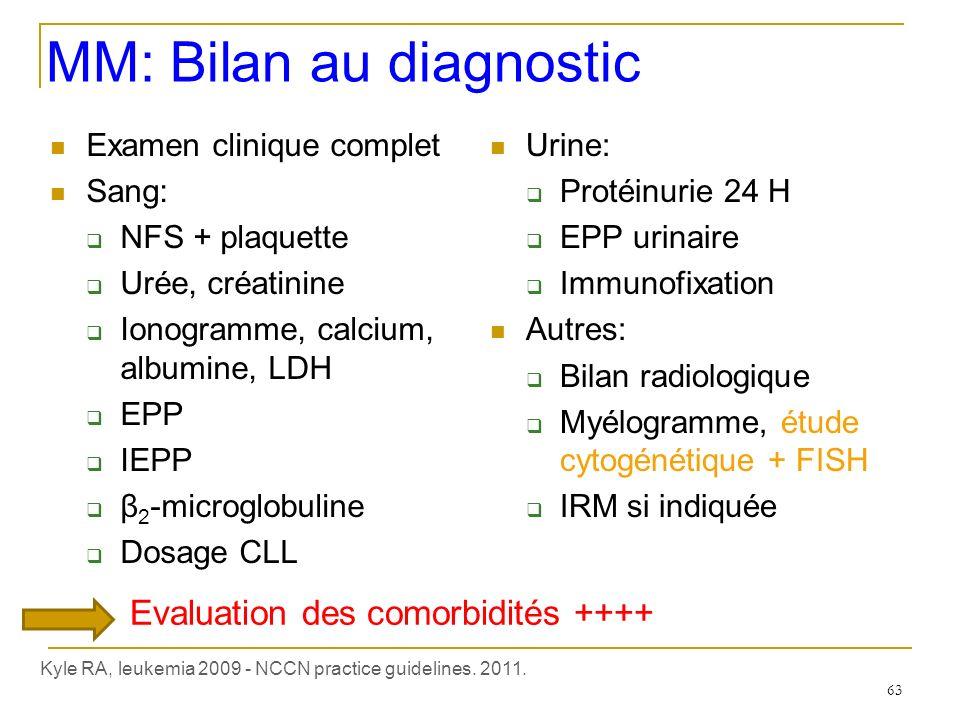 MM: Bilan au diagnostic Examen clinique complet Sang: NFS + plaquette Urée, créatinine Ionogramme, calcium, albumine, LDH EPP IEPP β 2 -microglobuline