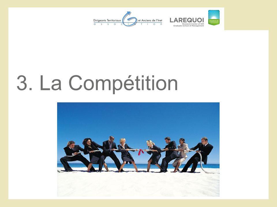 3. La Compétition