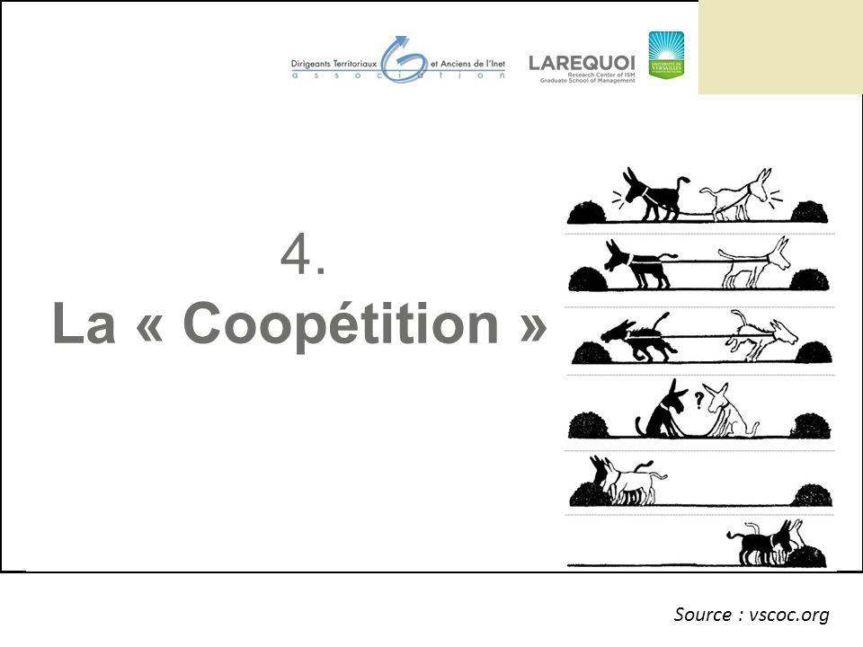 éléments 4. La « Coopétition » Source : vscoc.org