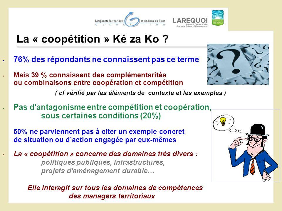 La « coopétition » Ké za Ko ? 76% des répondants ne connaissent pas ce terme Mais 39 % connaissent des complémentarités ou combinaisons entre coopérat