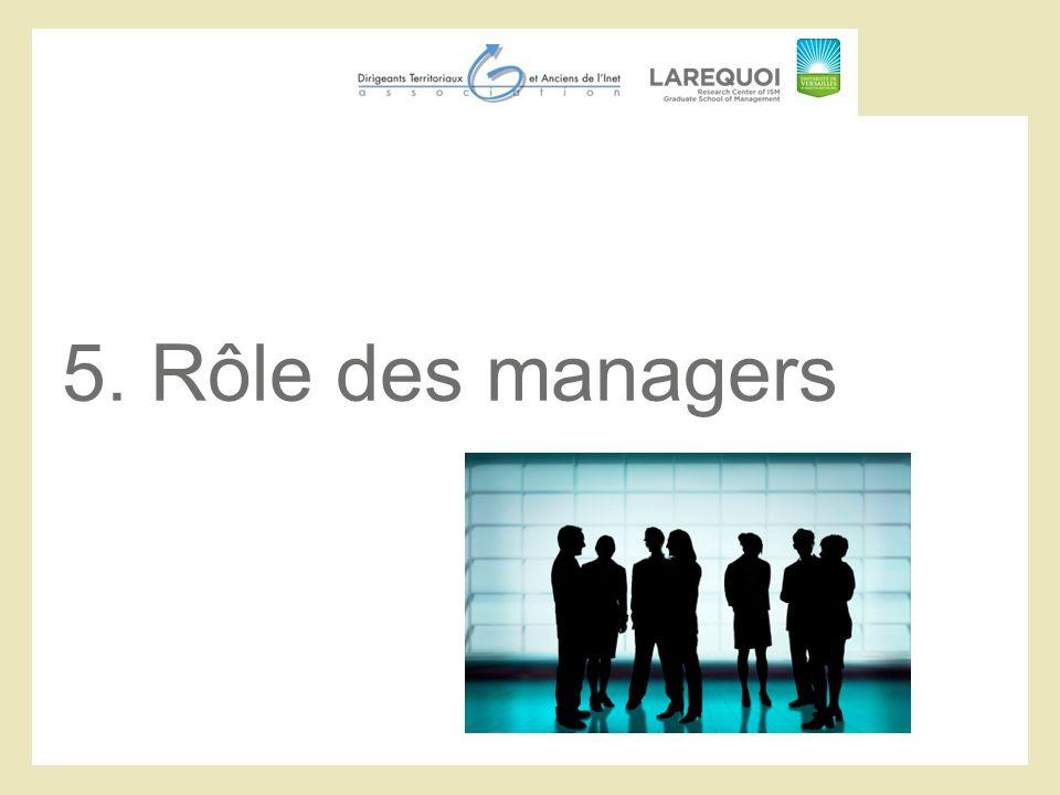 5. Rôle des managers
