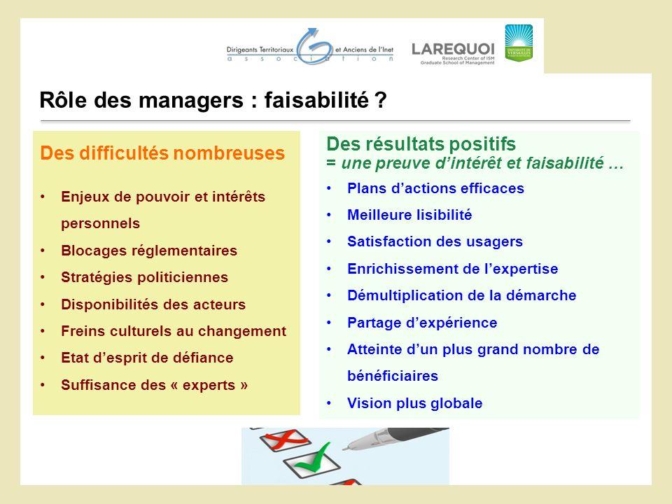 Rôle des managers : faisabilité ? Des difficultés nombreuses Enjeux de pouvoir et intérêts personnels Blocages réglementaires Stratégies politiciennes