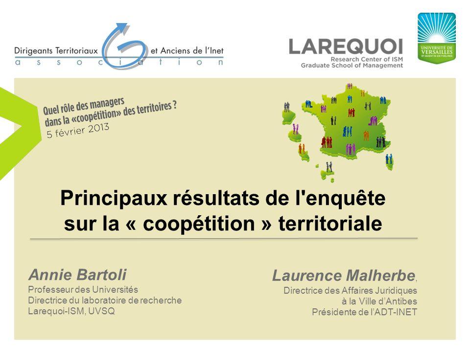 Principaux résultats de l'enquête sur la « coopétition » territoriale Annie Bartoli Professeur des Universités Directrice du laboratoire de recherche