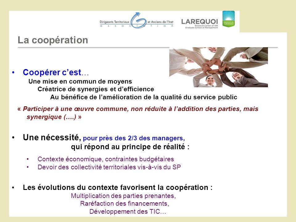 La coopération : un ancrage dans les pratiques managériales 71% des répondants pratiquent la coopération en interne, Sous des formes multiples (dispositifs transversaux, guichet unique, guides, montage dopérations…), En mobilisant des champs de compétences renouvelés (ex démarche qualité, outils de pilotage…) 67% des répondants élargissent le champ de la coopération à dautres partenaires Dans des domaines variés : développement éco, DD, infrastructures, culture… La coopération permet de : - partager les compétences (46%) (en intra coll.