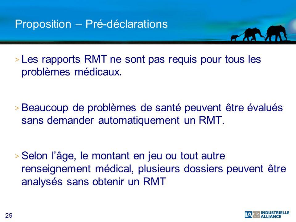 29 Proposition – Pré-déclarations > Les rapports RMT ne sont pas requis pour tous les problèmes médicaux.