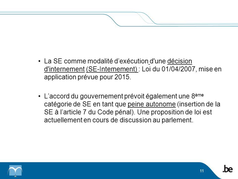 La SE comme modalité dexécution d'une décision d'internement (SE-Internement) : Loi du 01/04/2007, mise en application prévue pour 2015. Laccord du go