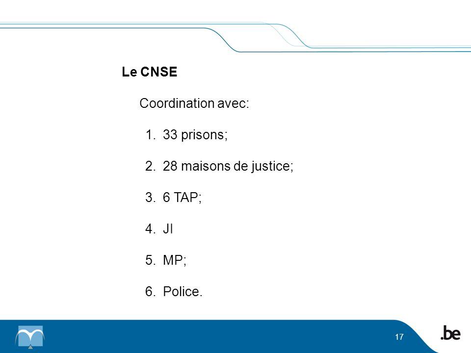 17 Le CNSE Coordination avec: 1.33 prisons; 2.28 maisons de justice; 3.6 TAP; 4.JI 5.MP; 6.Police.