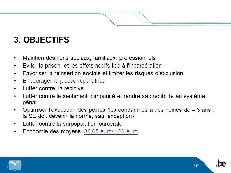 3. OBJECTIFS Maintien des liens sociaux, familiaux, professionnels Eviter la prison et les effets nocifs liés à lincarcération Favoriser la réinsertio