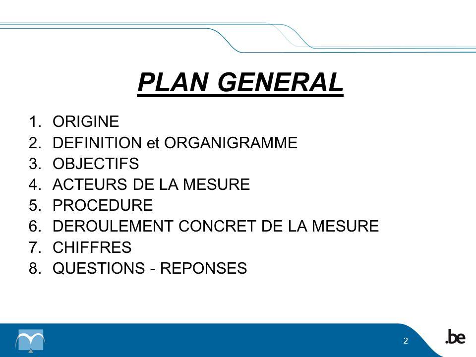 2 1.ORIGINE 2.DEFINITION et ORGANIGRAMME 3.OBJECTIFS 4.ACTEURS DE LA MESURE 5.PROCEDURE 6.DEROULEMENT CONCRET DE LA MESURE 7.CHIFFRES 8.QUESTIONS - RE