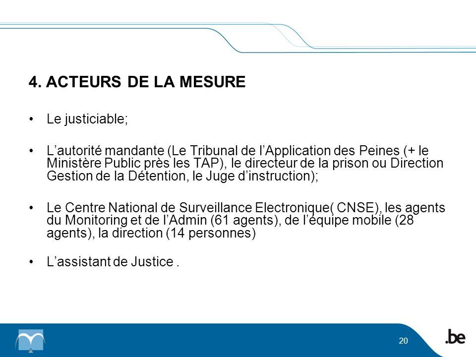 4. ACTEURS DE LA MESURE Le justiciable; Lautorité mandante (Le Tribunal de lApplication des Peines (+ le Ministère Public près les TAP), le directeur