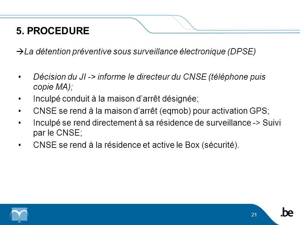 5. PROCEDURE La détention préventive sous surveillance électronique (DPSE) Décision du JI -> informe le directeur du CNSE (téléphone puis copie MA); I
