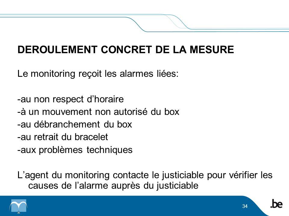 DEROULEMENT CONCRET DE LA MESURE Le monitoring reçoit les alarmes liées: -au non respect dhoraire -à un mouvement non autorisé du box -au débranchemen