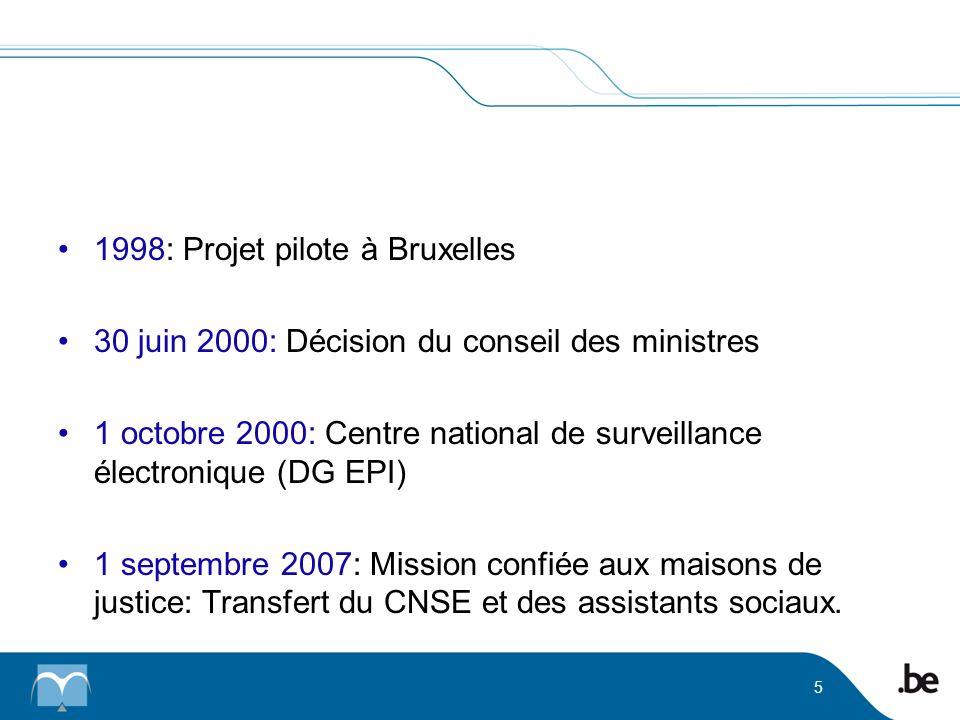 1998: Projet pilote à Bruxelles 30 juin 2000: Décision du conseil des ministres 1 octobre 2000: Centre national de surveillance électronique (DG EPI)
