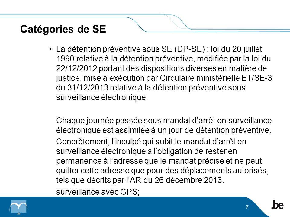 Catégories de SE La détention préventive sous SE (DP-SE) : loi du 20 juillet 1990 relative à la détention préventive, modifiée par la loi du 22/12/201