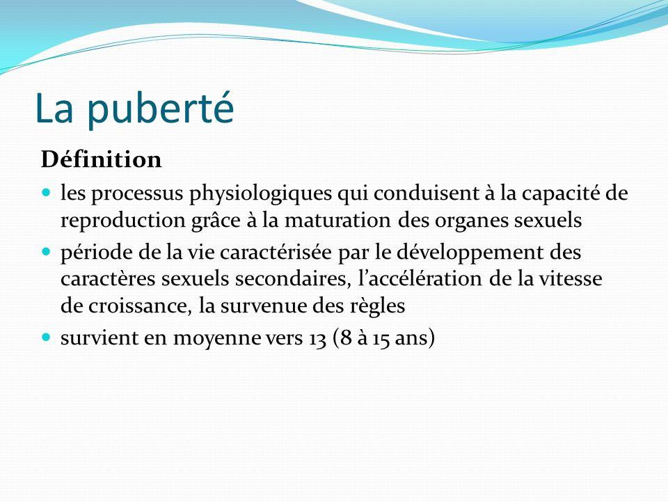 La puberté Définition les processus physiologiques qui conduisent à la capacité de reproduction grâce à la maturation des organes sexuels période de l
