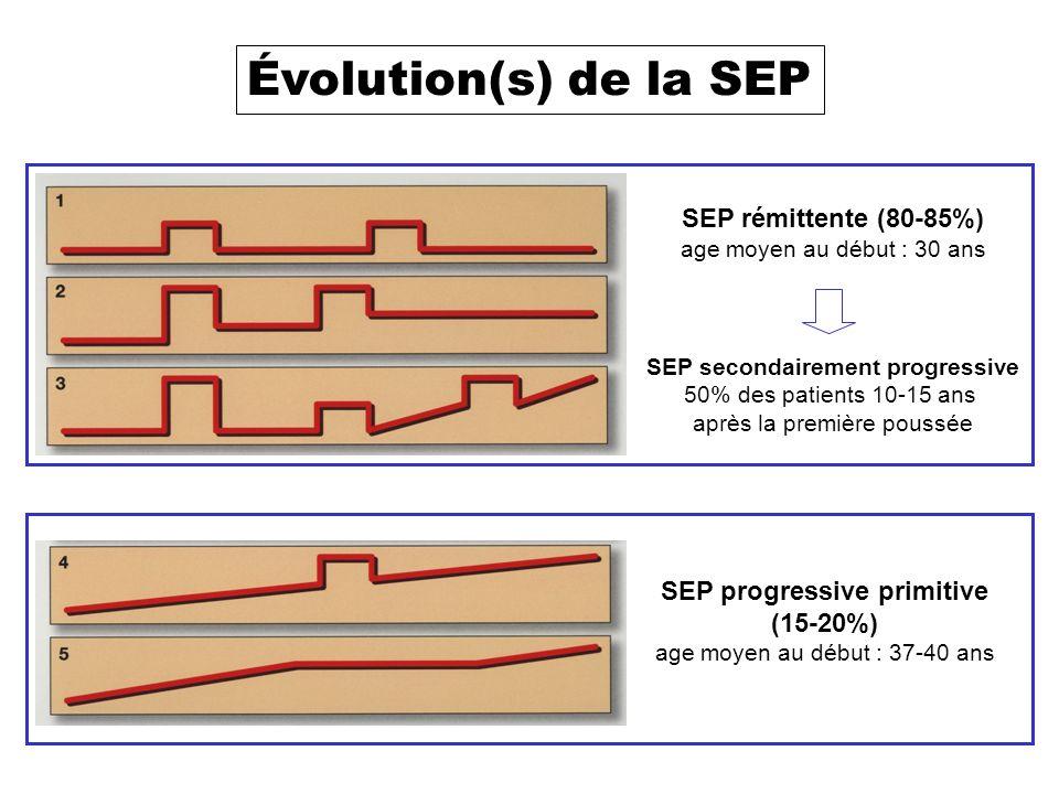 Examens complémentaires de la SEP LIRM