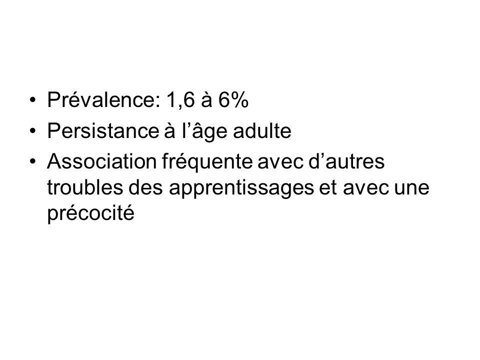 Prévalence: 1,6 à 6% Persistance à lâge adulte Association fréquente avec dautres troubles des apprentissages et avec une précocité
