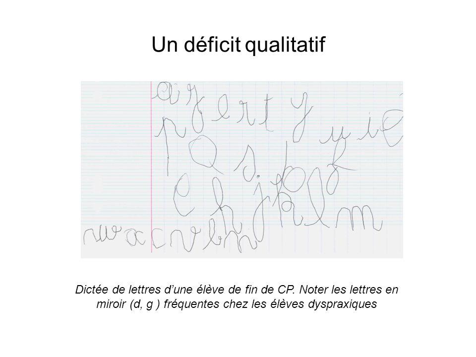 Un déficit qualitatif Dictée de lettres dune élève de fin de CP. Noter les lettres en miroir (d, g ) fréquentes chez les élèves dyspraxiques