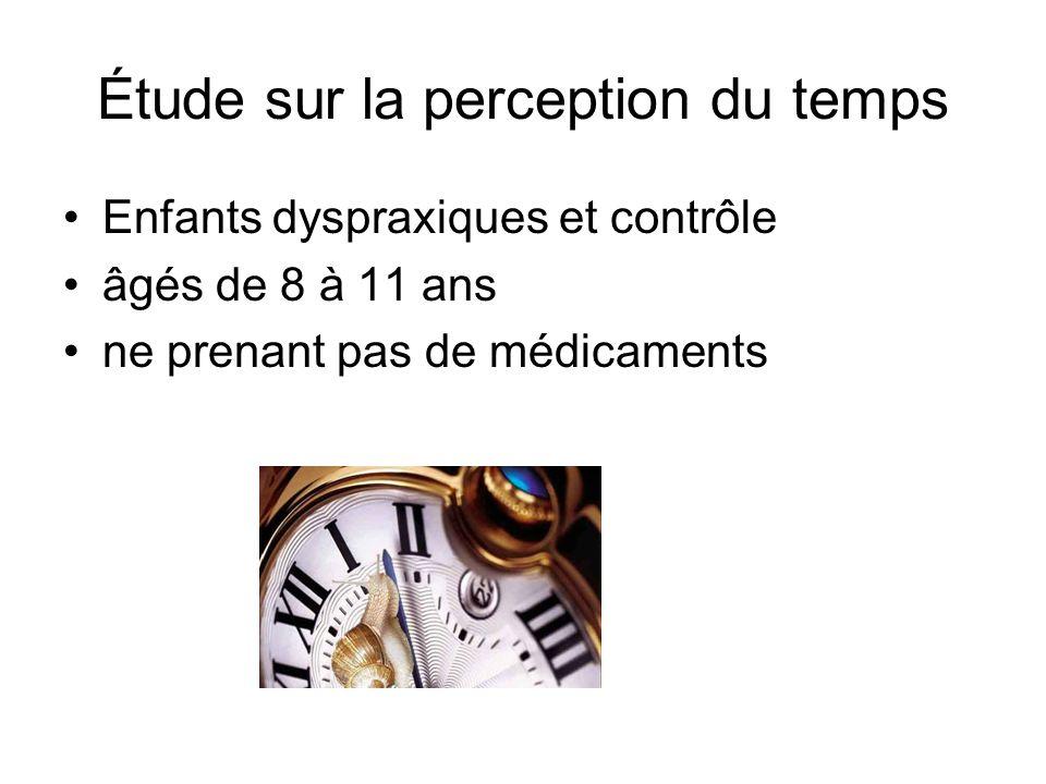Étude sur la perception du temps Enfants dyspraxiques et contrôle âgés de 8 à 11 ans ne prenant pas de médicaments