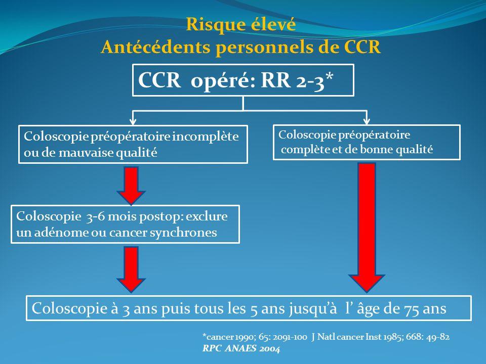 Risque élevé Antécédents personnels de CCR CCR opéré: RR 2-3* Coloscopie préopératoire incomplète ou de mauvaise qualité Coloscopie préopératoire comp