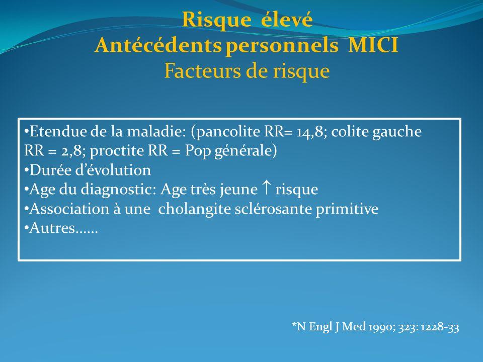 Risque élevé Antécédents personnels MICI Facteurs de risque Etendue de la maladie: (pancolite RR= 14,8; colite gauche RR = 2,8; proctite RR = Pop géné