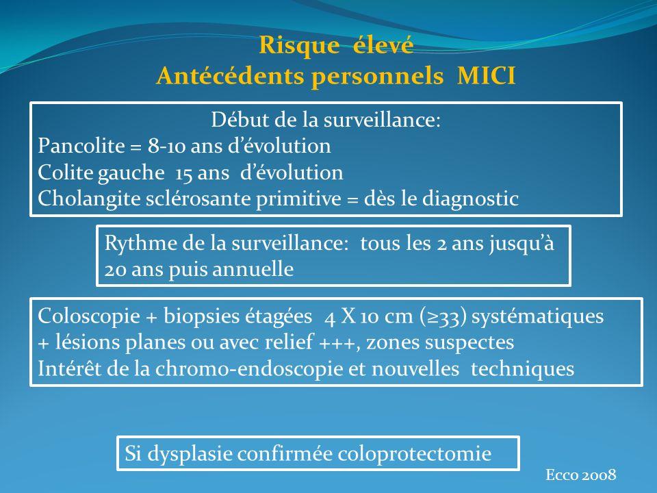 Risque élevé Antécédents personnels MICI Coloscopie + biopsies étagées 4 X 10 cm (33) systématiques + lésions planes ou avec relief +++, zones suspect