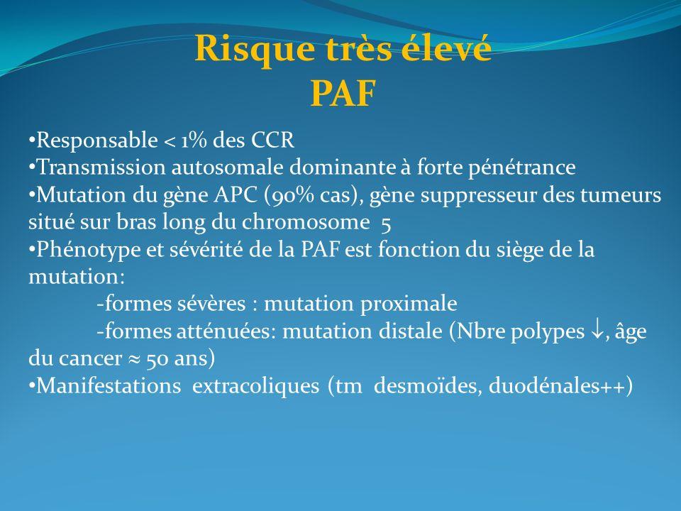 Risque très élevé PAF Responsable < 1% des CCR Transmission autosomale dominante à forte pénétrance Mutation du gène APC (90% cas), gène suppresseur d