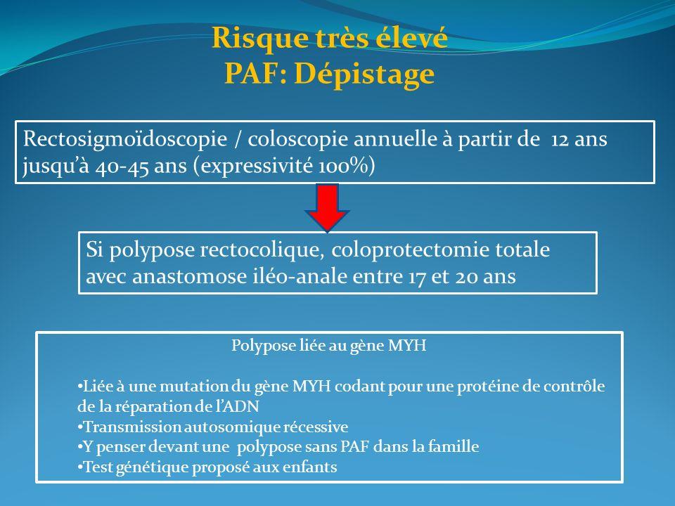 Risque très élevé PAF: Dépistage Si polypose rectocolique, coloprotectomie totale avec anastomose iléo-anale entre 17 et 20 ans Rectosigmoïdoscopie /