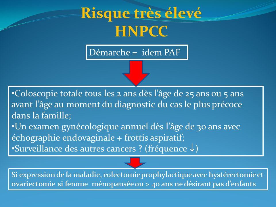 Risque très élevé HNPCC Coloscopie totale tous les 2 ans dès lâge de 25 ans ou 5 ans avant lâge au moment du diagnostic du cas le plus précoce dans la