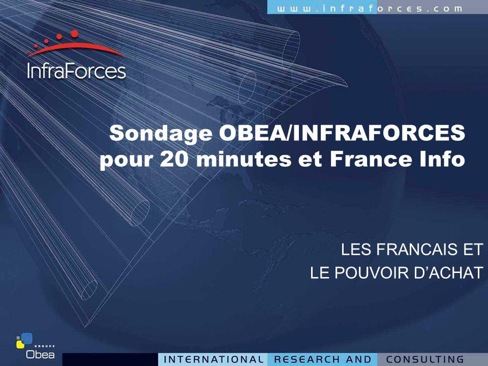 Sondage OBEA/INFRAFORCES pour 20 minutes et France Info LES FRANCAIS ET LE POUVOIR DACHAT