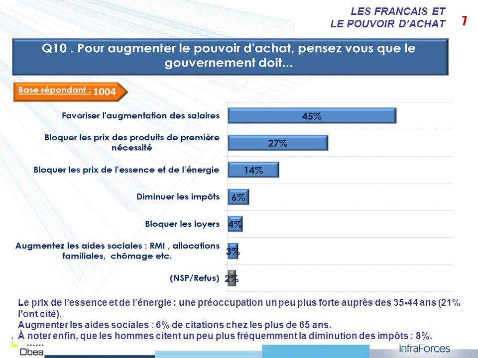 8 Région Age Sexe Situation professionnelle Privé/Public Catégorie socioprofessionnelle Situation maritale Signalétique