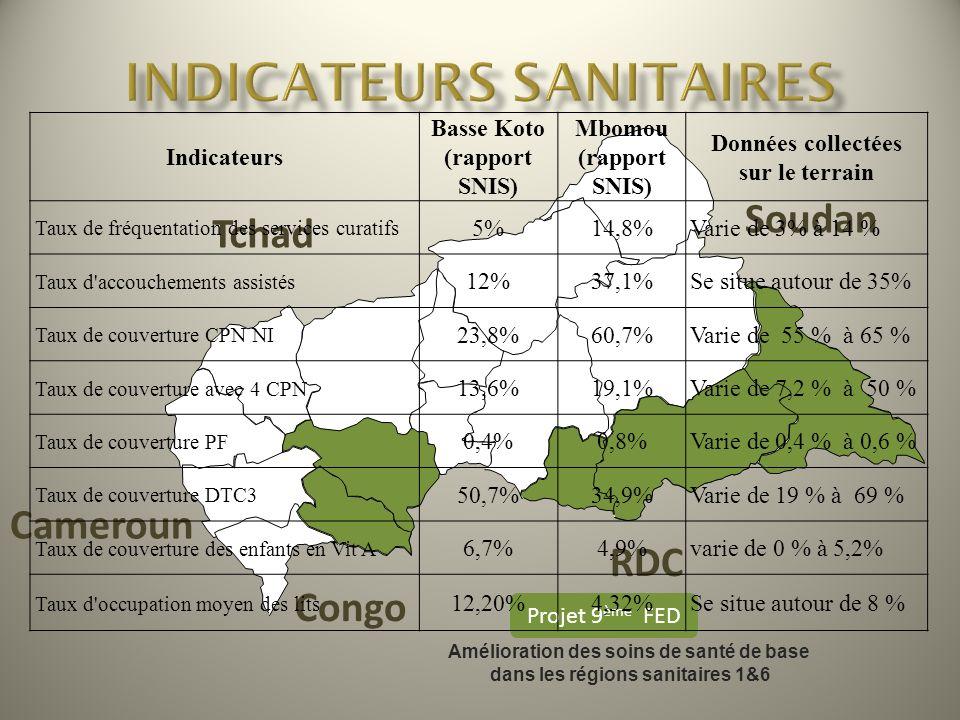 Tchad Soudan RDC Congo Cameroun Projet 9 ème FED Amélioration des soins de santé de base dans les régions sanitaires 1&6 Indicateurs Basse Koto (rappo