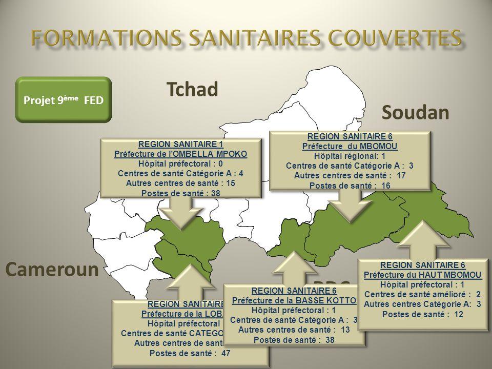 Tchad Soudan RDC Congo Cameroun Projet 9 ème FED REGION SANITAIRE 1 Préfecture de lOMBELLA MPOKO Hôpital préfectoral : 0 Centres de santé Catégorie A
