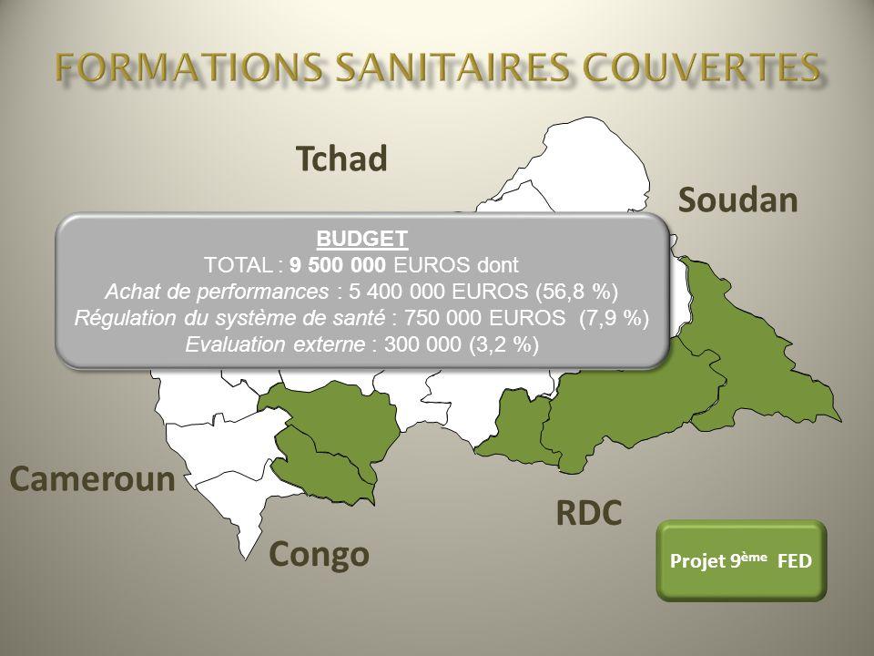 Tchad Soudan RDC Congo Cameroun BUDGET TOTAL : 9 500 000 EUROS dont Achat de performances : 5 400 000 EUROS (56,8 %) Régulation du système de santé :