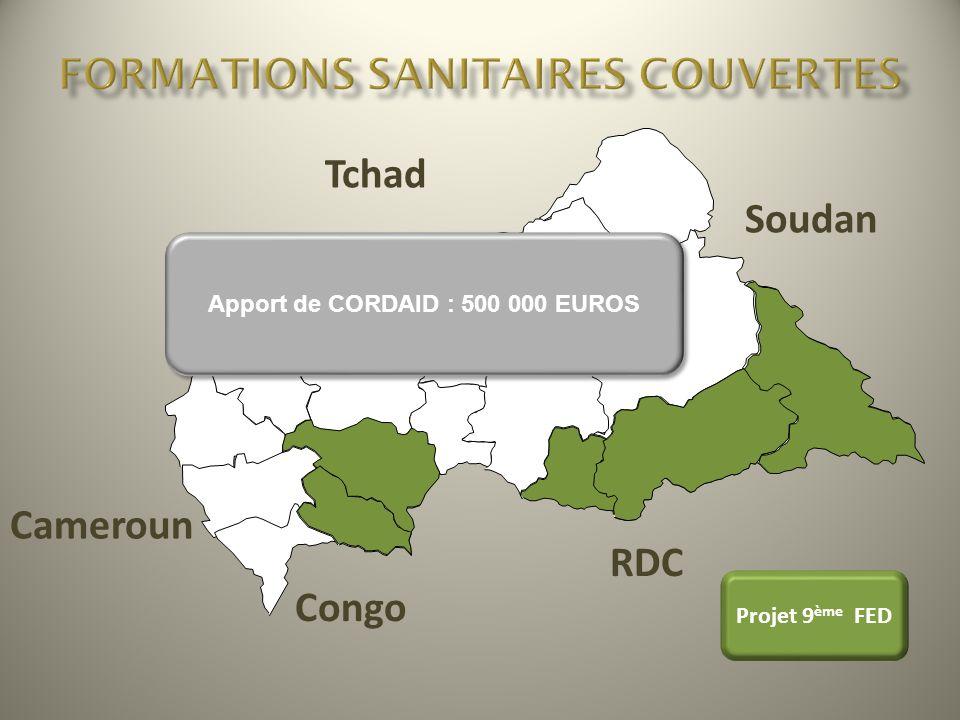 Tchad Soudan RDC Congo Cameroun Apport de CORDAID : 500 000 EUROS Projet 9 ème FED
