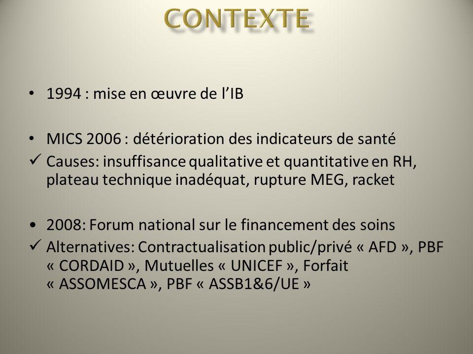 1994 : mise en œuvre de lIB MICS 2006 : détérioration des indicateurs de santé Causes: insuffisance qualitative et quantitative en RH, plateau techniq