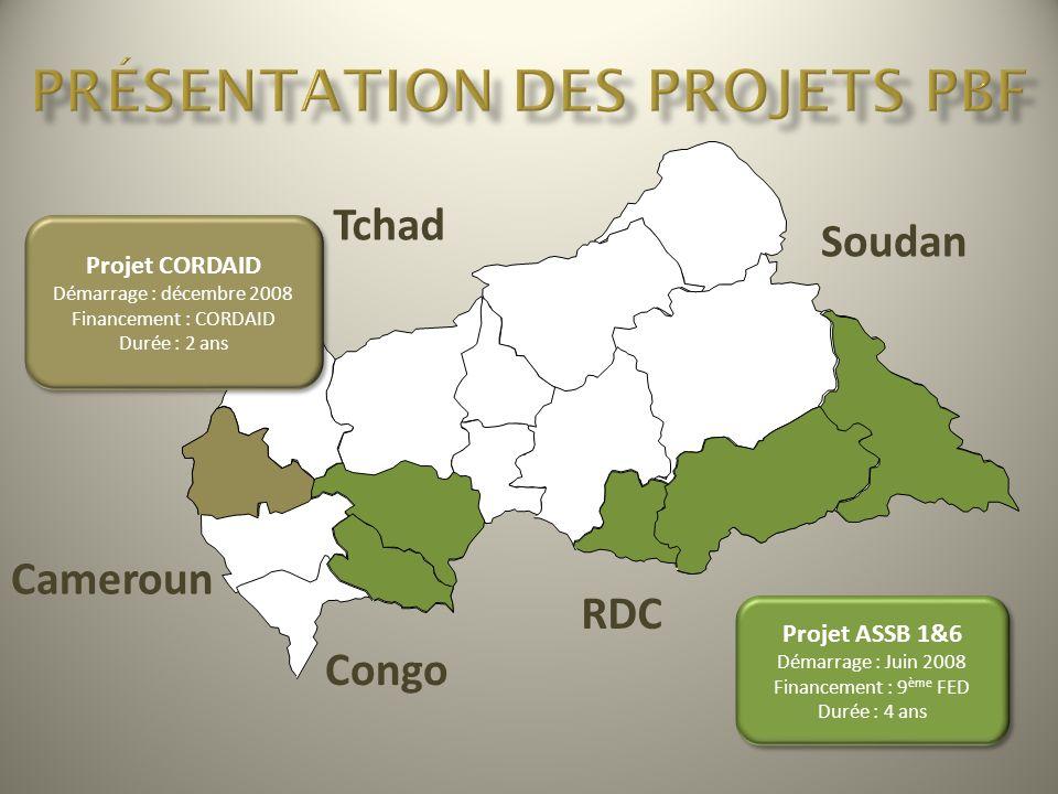 Tchad Soudan RDC Congo Cameroun Projet CORDAID Démarrage : décembre 2008 Financement : CORDAID Durée : 2 ans Projet CORDAID Démarrage : décembre 2008