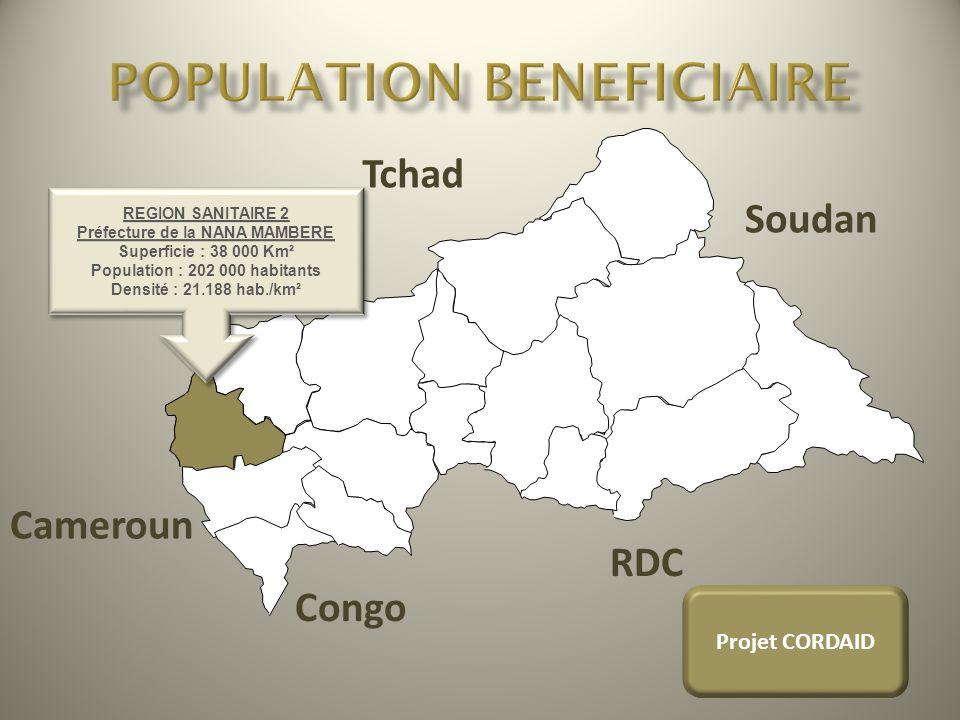 Tchad Soudan RDC Congo Cameroun Projet CORDAID REGION SANITAIRE 2 Préfecture de la NANA MAMBERE Superficie : 38 000 Km² Population : 202 000 habitants