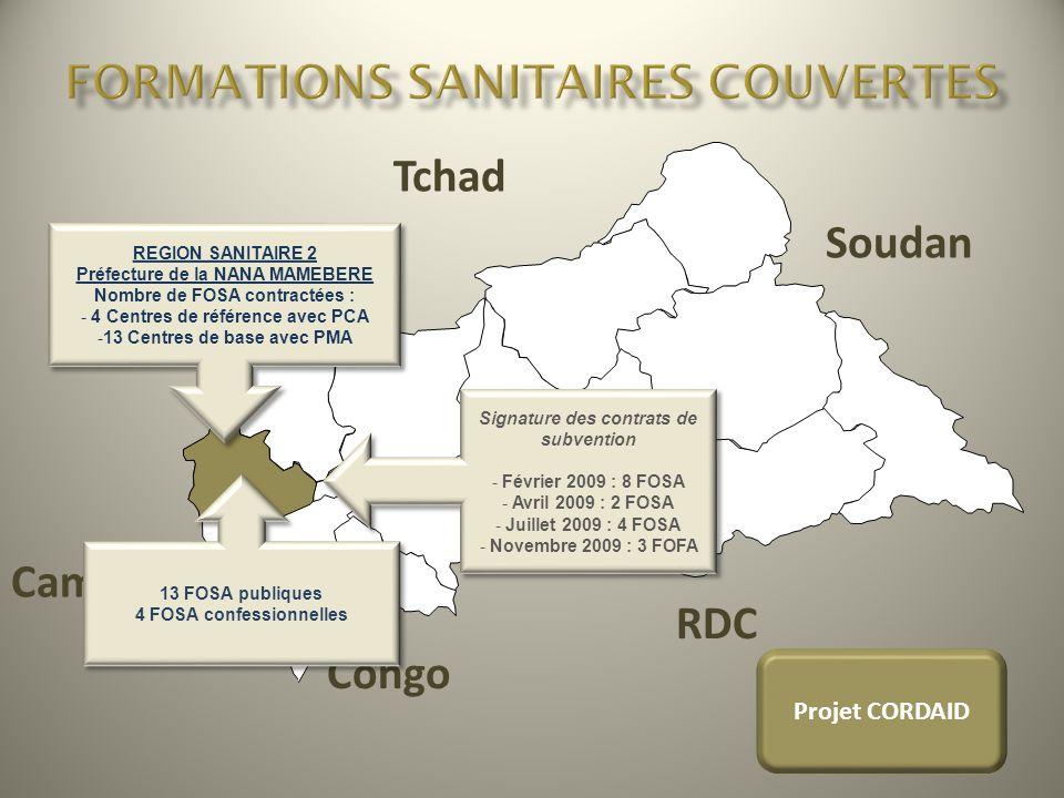 Tchad Soudan RDC Congo Cameroun REGION SANITAIRE 2 Préfecture de la NANA MAMEBERE Le montant total des subventions sélève à 875.000 EURO Soit 3 USD / habitant / an Projet CORDAID