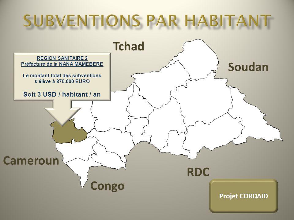 Tchad Soudan RDC Congo Cameroun REGION SANITAIRE 2 Préfecture de la NANA MAMEBERE Le montant total des subventions sélève à 875.000 EURO Soit 3 USD /