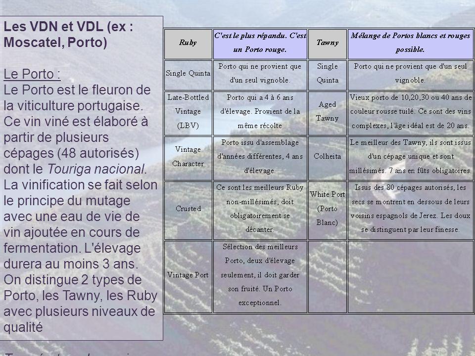 Les VDN et VDL (ex : Moscatel, Porto) Le Porto : Le Porto est le fleuron de la viticulture portugaise.