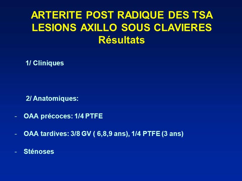 ARTERITE POST RADIQUE DES TSA LESIONS AXILLO SOUS CLAVIERES Résultats 1/ Cliniques 2/ Anatomiques: -OAA précoces: 1/4 PTFE -OAA tardives: 3/8 GV ( 6,8