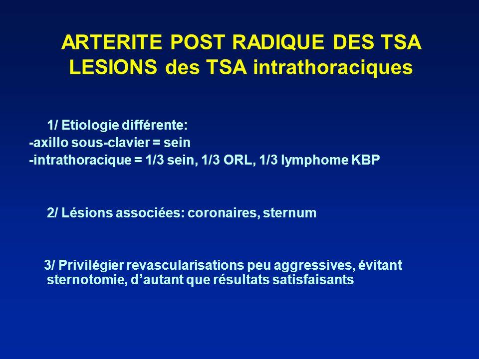 ARTERITE POST RADIQUE DES TSA LESIONS des TSA intrathoraciques 1/ Etiologie différente: -axillo sous-clavier = sein -intrathoracique = 1/3 sein, 1/3 O