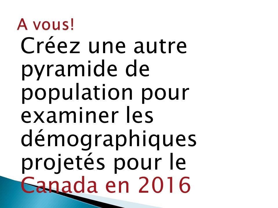 Créez une autre pyramide de population pour examiner les démographiques projetés pour le Canada en 2016