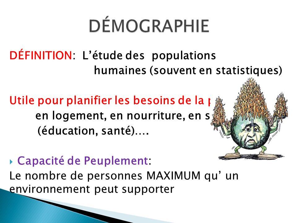 DÉFINITION: Létude des populations humaines (souvent en statistiques) Utile pour planifier les besoins de la population… en logement, en nourriture, e