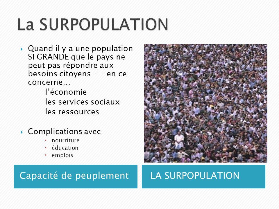 Capacité de peuplement LA SURPOPULATION Quand il y a une population SI GRANDE que le pays ne peut pas répondre aux besoins citoyens -- en ce concerne…