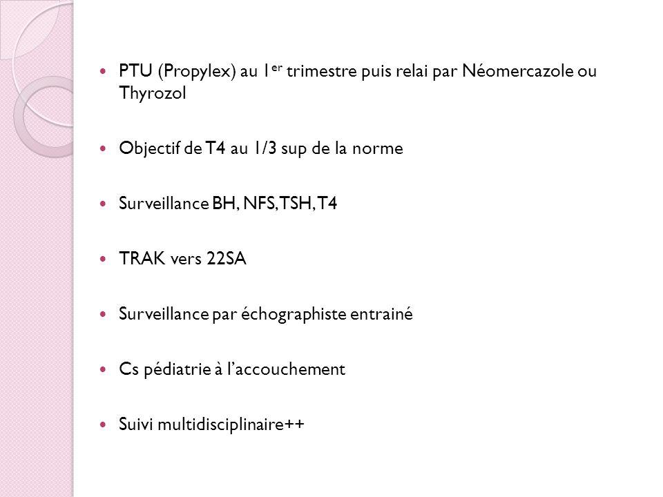 PTU (Propylex) au 1 er trimestre puis relai par Néomercazole ou Thyrozol Objectif de T4 au 1/3 sup de la norme Surveillance BH, NFS, TSH, T4 TRAK vers