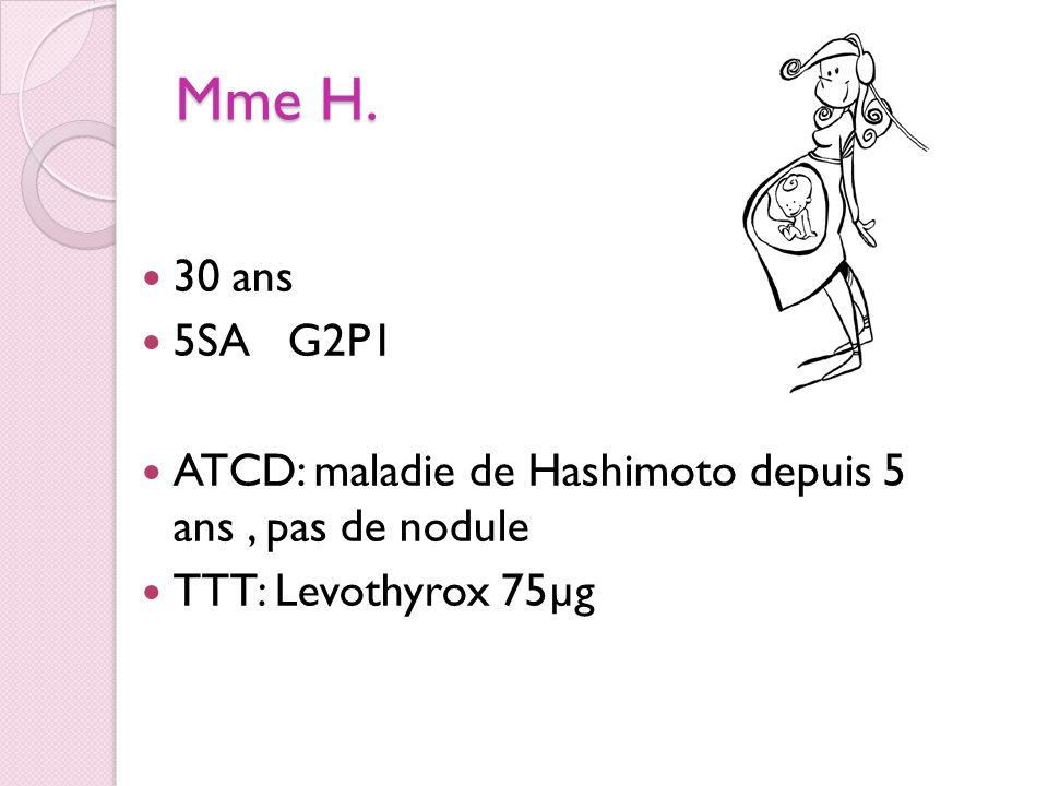 Mme H. 30 ans 5SA G2P1 ATCD: maladie de Hashimoto depuis 5 ans, pas de nodule TTT: Levothyrox 75µg