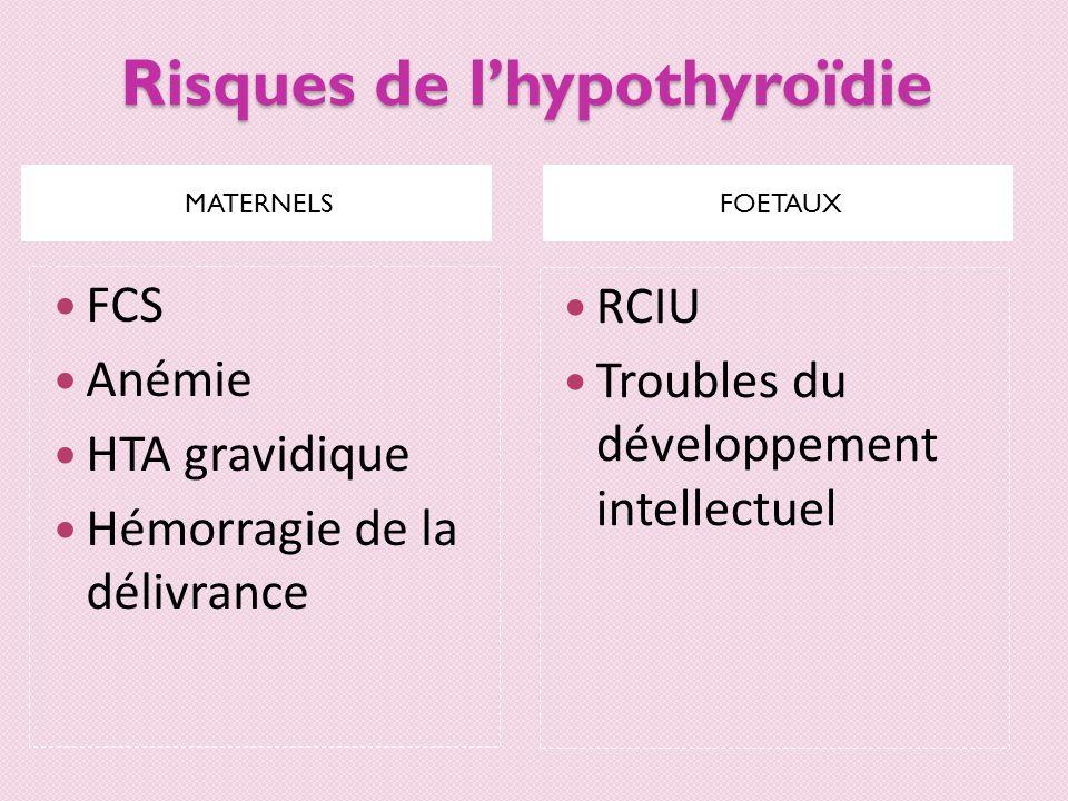 Risques de lhypothyroïdie MATERNELSFOETAUX FCS Anémie HTA gravidique Hémorragie de la délivrance RCIU Troubles du développement intellectuel